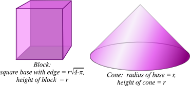 cone and block