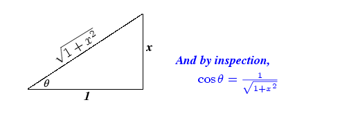 cosine from tangent
