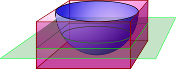 Cross section through half-sphere in half-cube