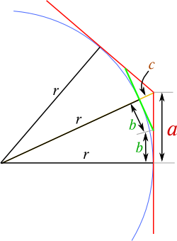 recurrence relation, inscribed circle