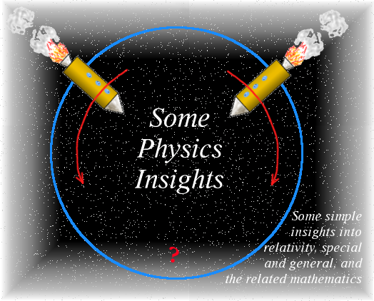 Some Physics Insights logo and title