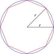 Octagon inscribed in a circle