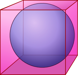 sphere inscribed in cube