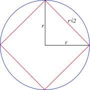 square inscribed in a circle